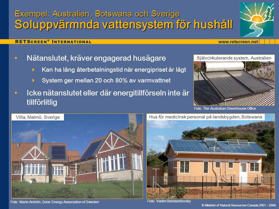 Exempel: Australien, Botswana och Sverige Soluppvärmnda vattensystem för hushåll
