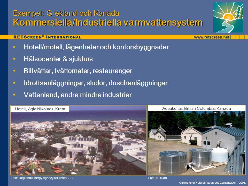 Exempel: Grekland och Kanada Kommersiella/Industriella varmvattensystem