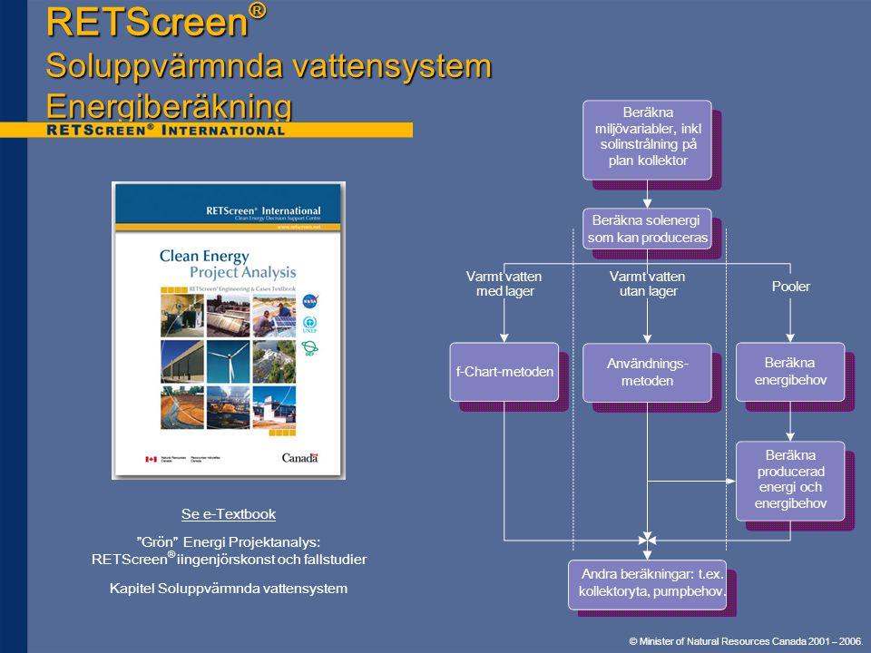 RETScreen® Soluppvärmnda vattensystem Energiberäkning
