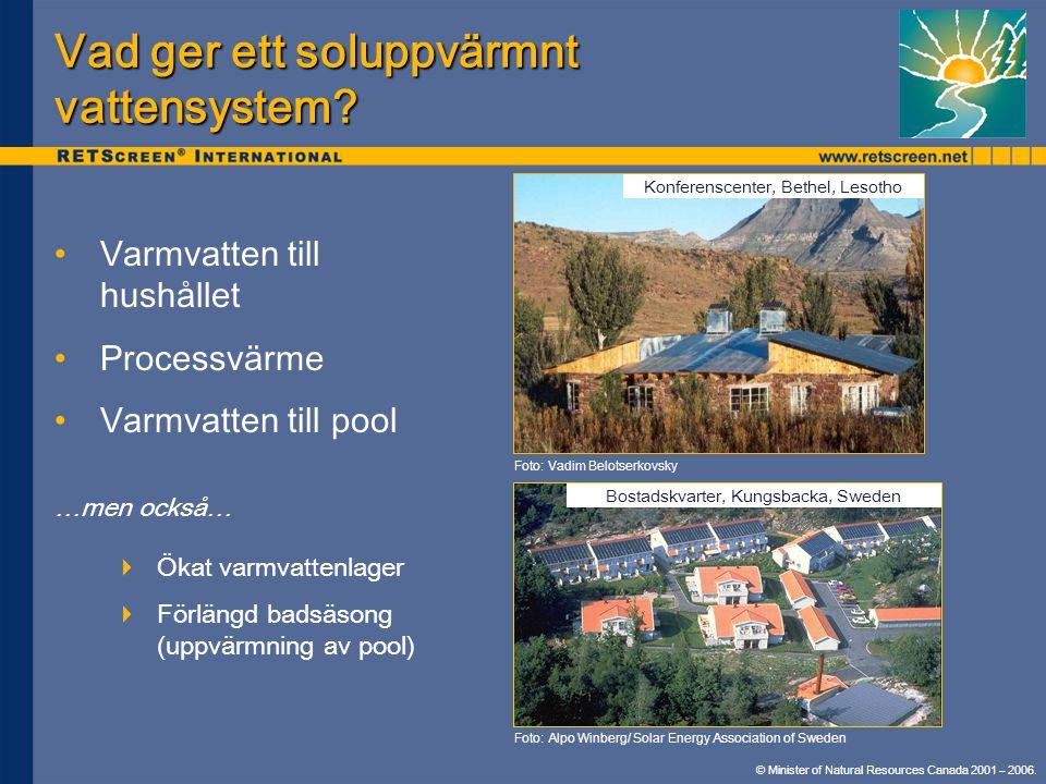 Vad ger ett soluppvärmnt vattensystem