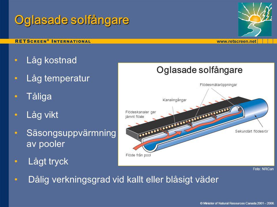 Oglasade solfångare Låg kostnad Låg temperatur Oglasade solfångare