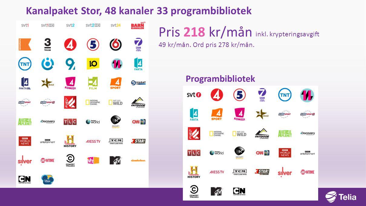 Kanalpaket Stor, 48 kanaler 33 programbibliotek