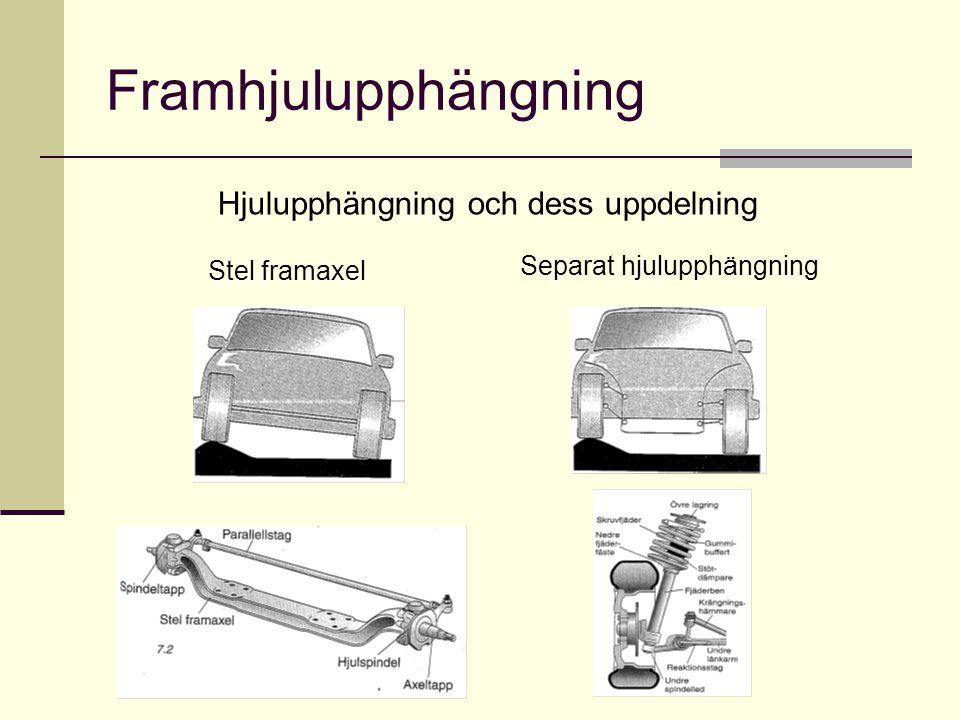 Hjulupphängning och dess uppdelning