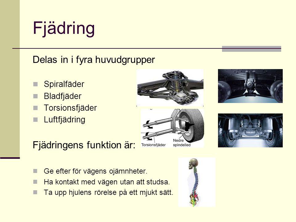 Fjädring Delas in i fyra huvudgrupper Fjädringens funktion är: