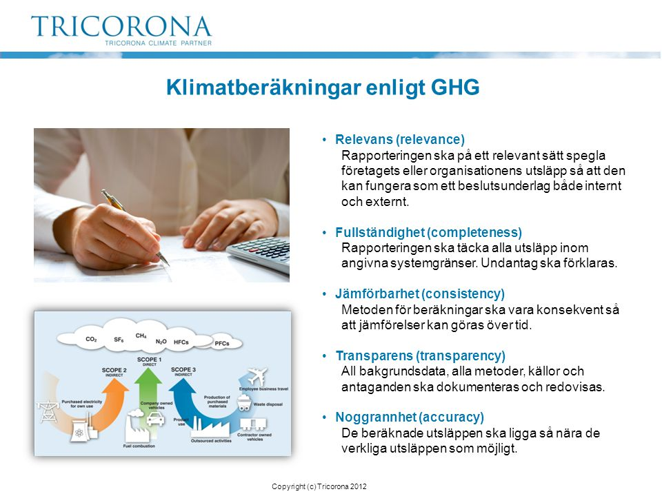 Klimatberäkningar enligt GHG