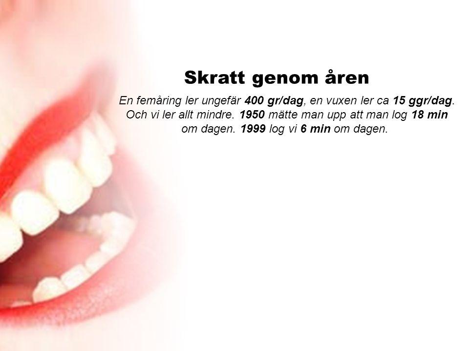 Skratt genom åren En femåring ler ungefär 400 gr/dag, en vuxen ler ca 15 ggr/dag. Och vi ler allt mindre. 1950 mätte man upp att man log 18 min.