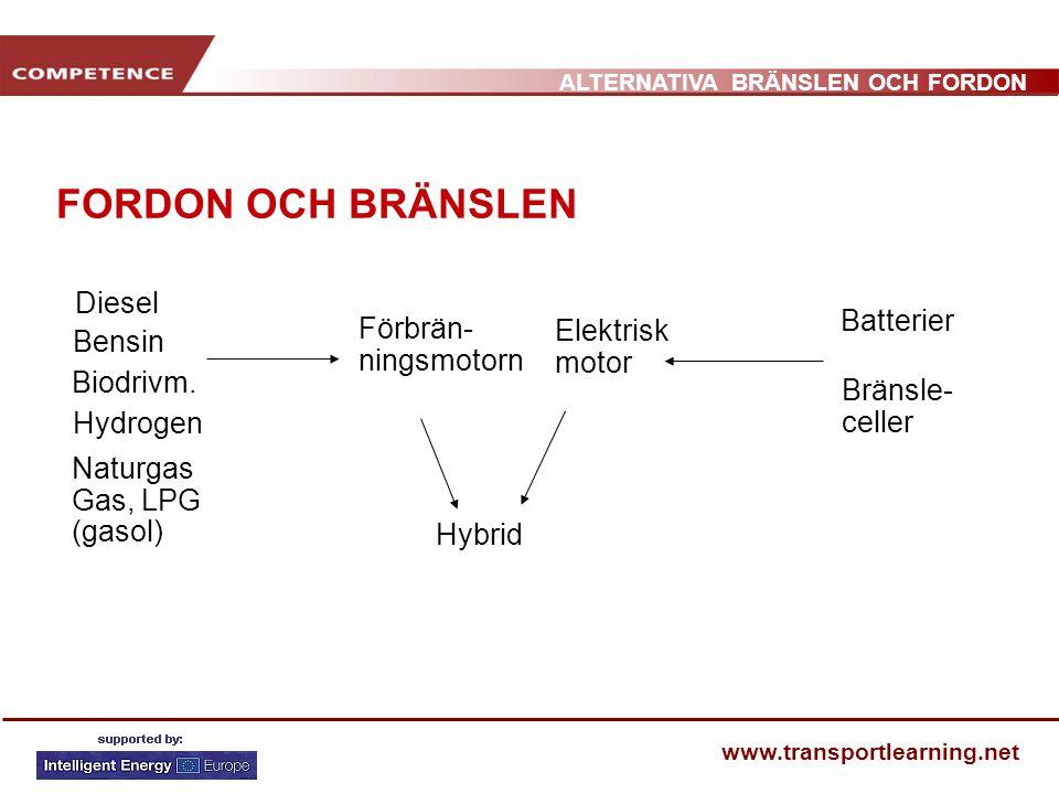 FORDON OCH BRÄNSLEN Diesel Batterier Förbrän-ningsmotorn