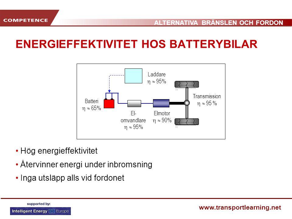 ENERGIEFFEKTIVITET HOS BATTERYBILAR
