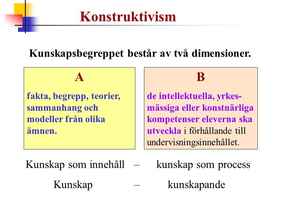 Konstruktivism A B Kunskapsbegreppet består av två dimensioner.