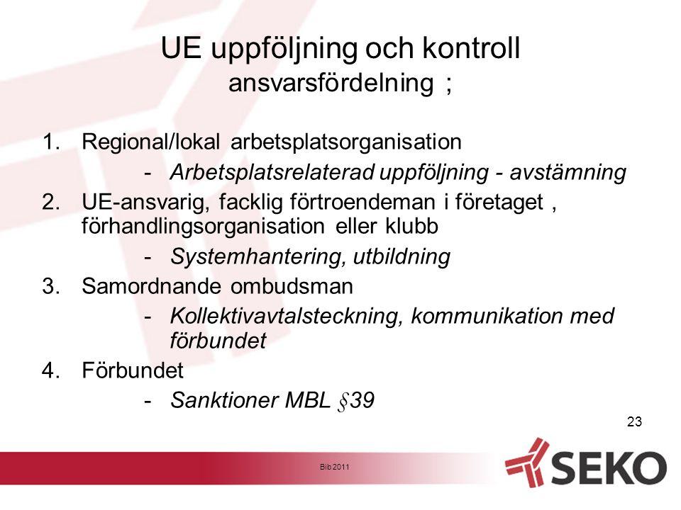 UE uppföljning och kontroll ansvarsfördelning ;