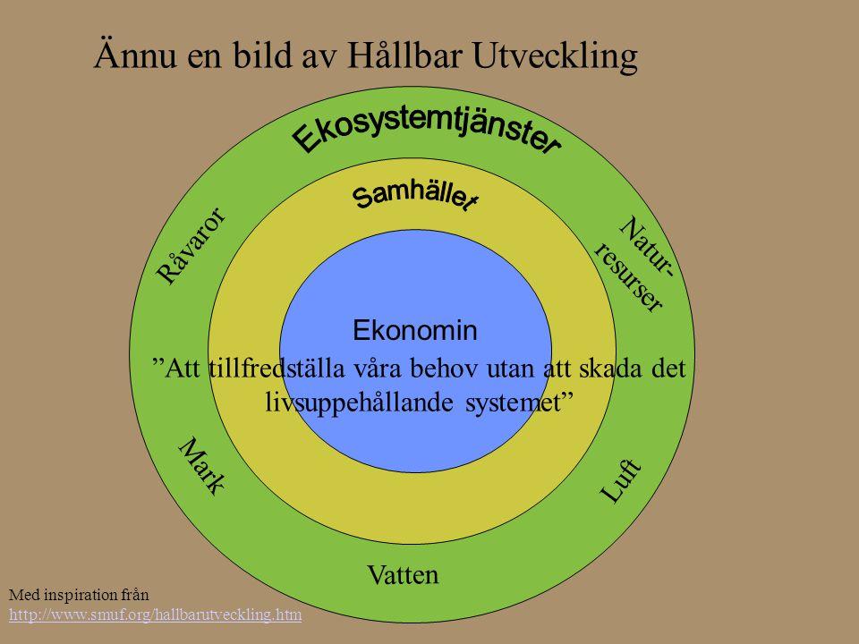 Ännu en bild av Hållbar Utveckling