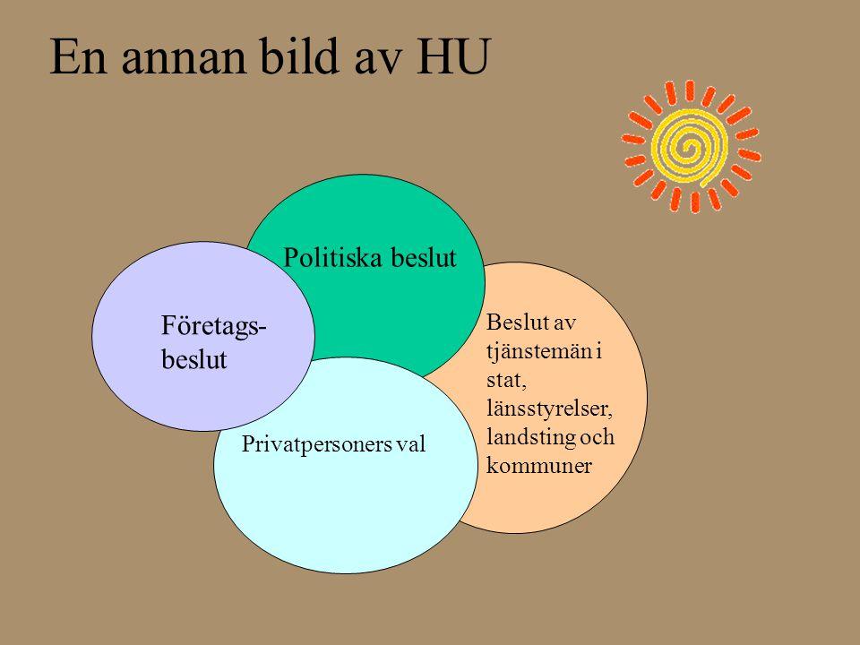 En annan bild av HU Politiska beslut Företags-beslut