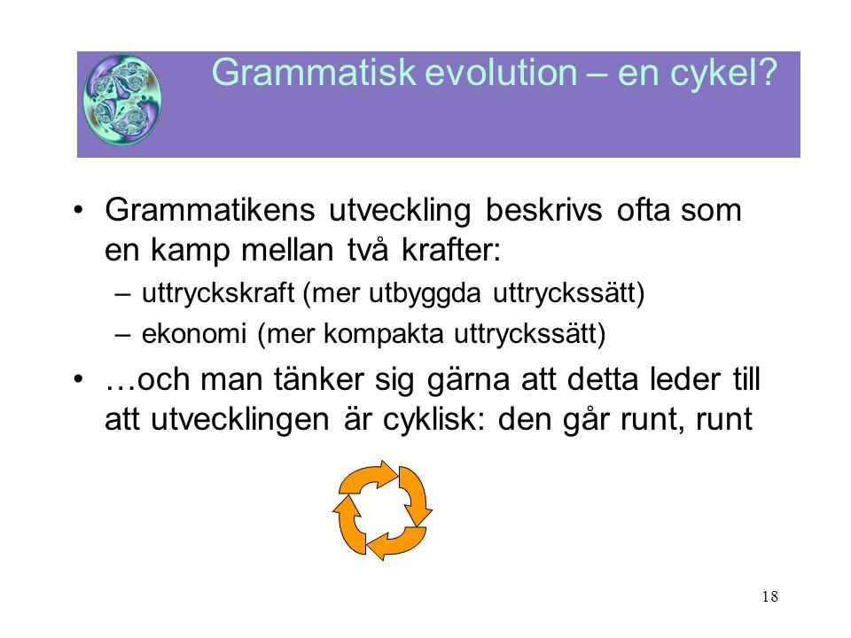 Grammatisk evolution – en cykel