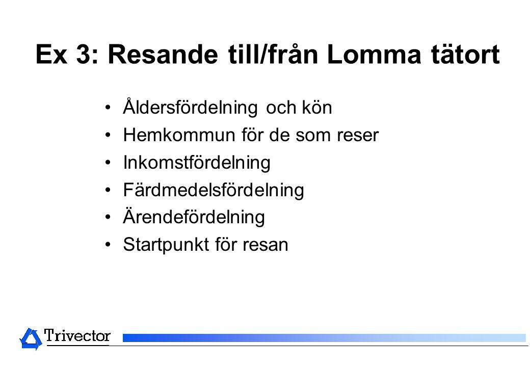 Ex 3: Resande till/från Lomma tätort