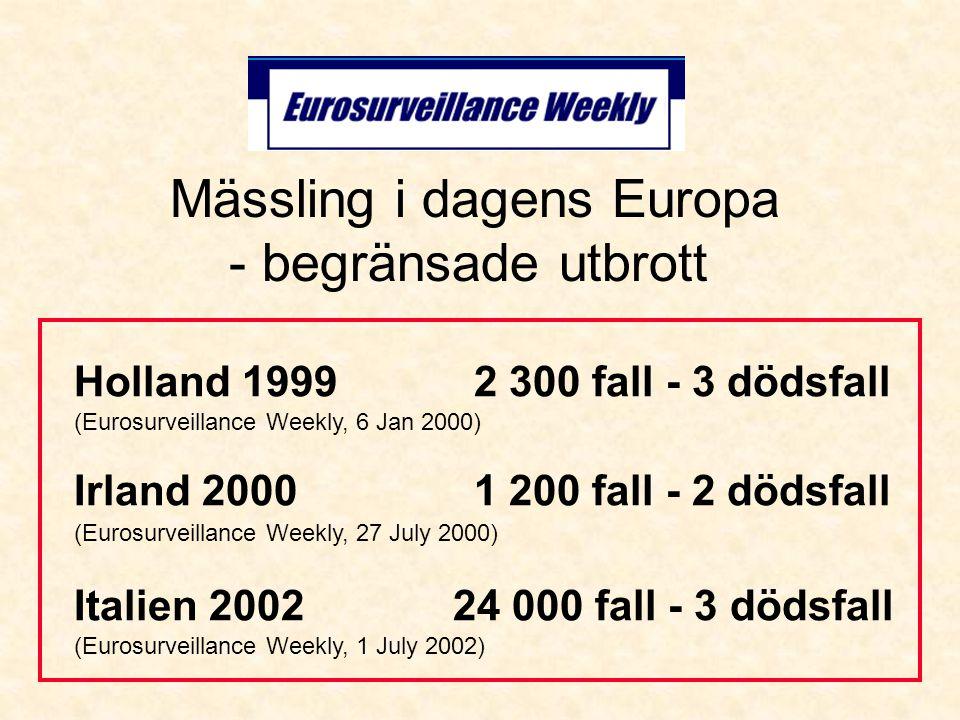 Mässling i dagens Europa - begränsade utbrott