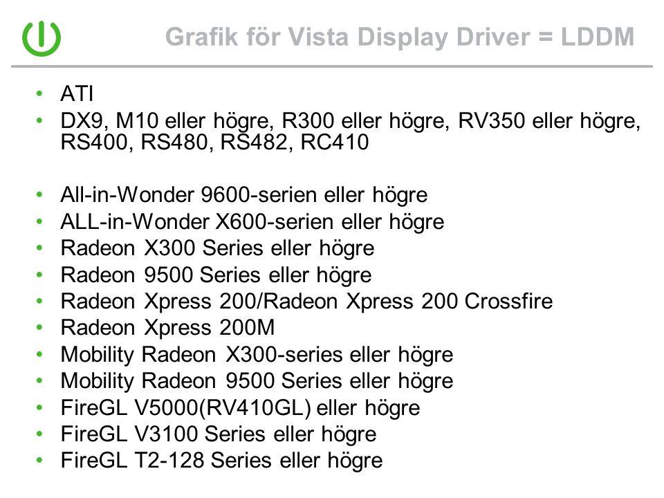 Grafik för Vista Display Driver = LDDM