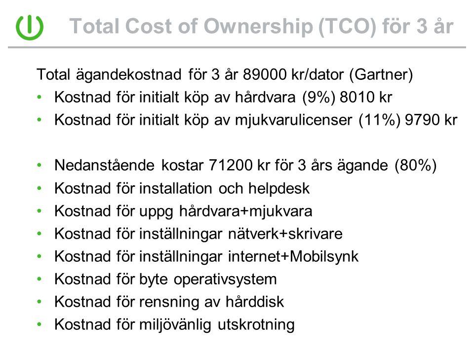 Total Cost of Ownership (TCO) för 3 år