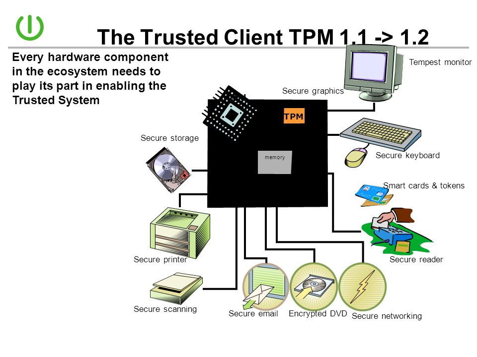 The Trusted Client TPM 1.1 -> 1.2
