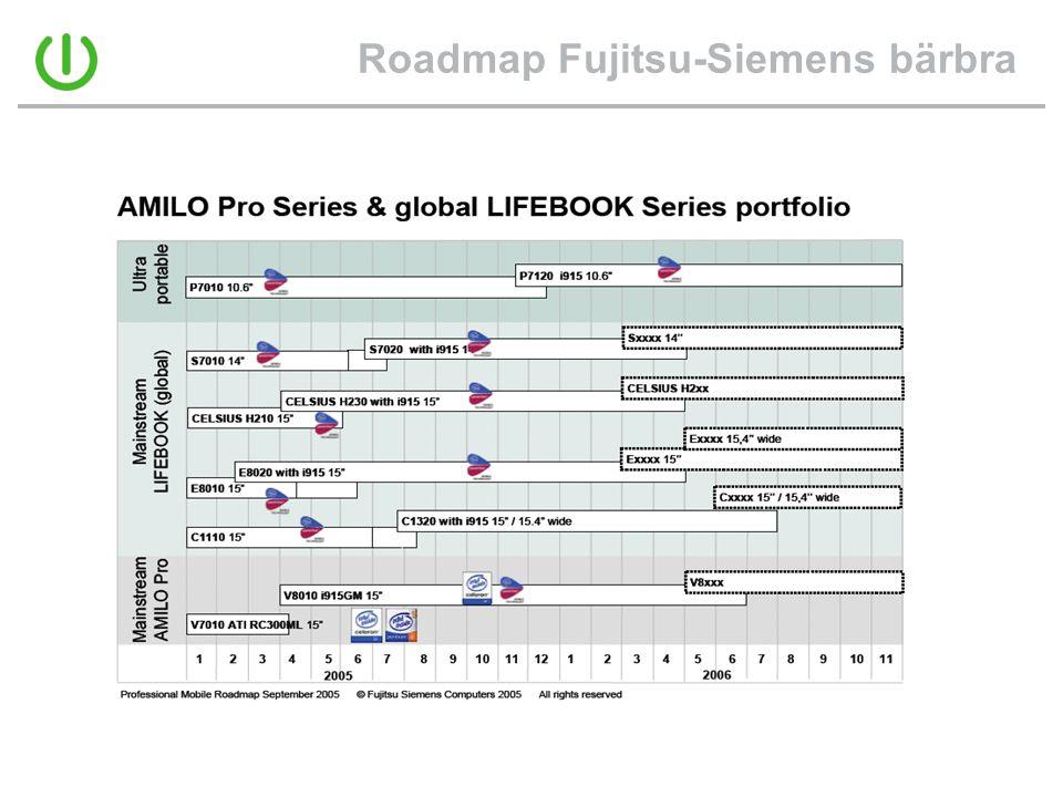 Roadmap Fujitsu-Siemens bärbra
