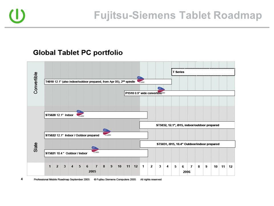 Fujitsu-Siemens Tablet Roadmap