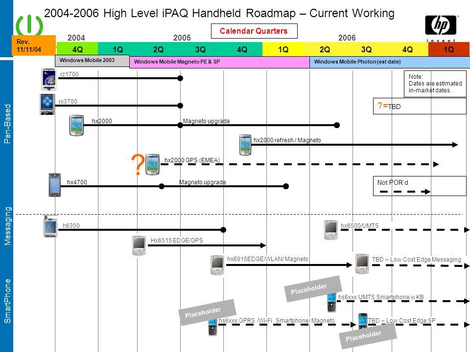 2004-2006 High Level iPAQ Handheld Roadmap – Current Working =TBD