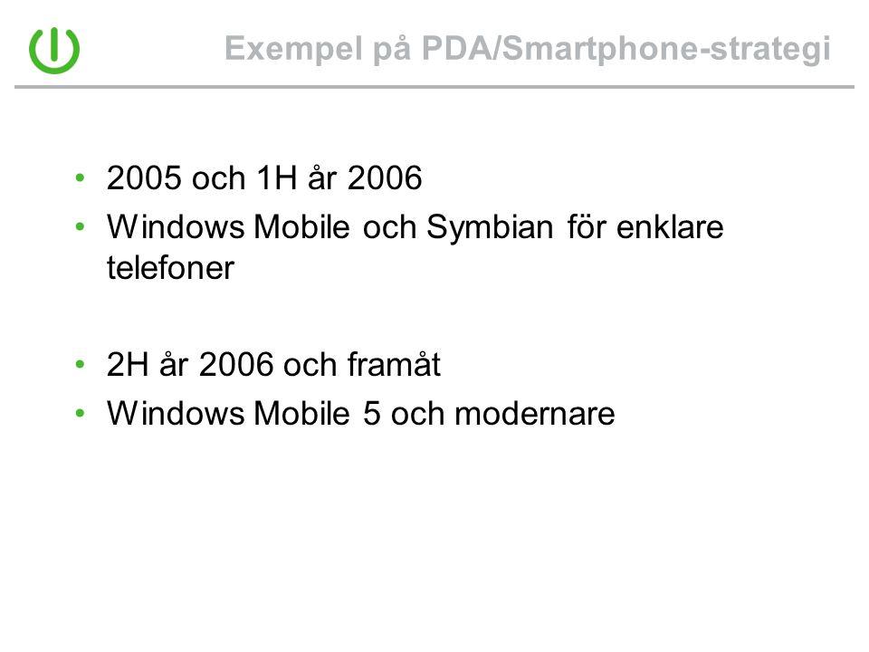 Exempel på PDA/Smartphone-strategi