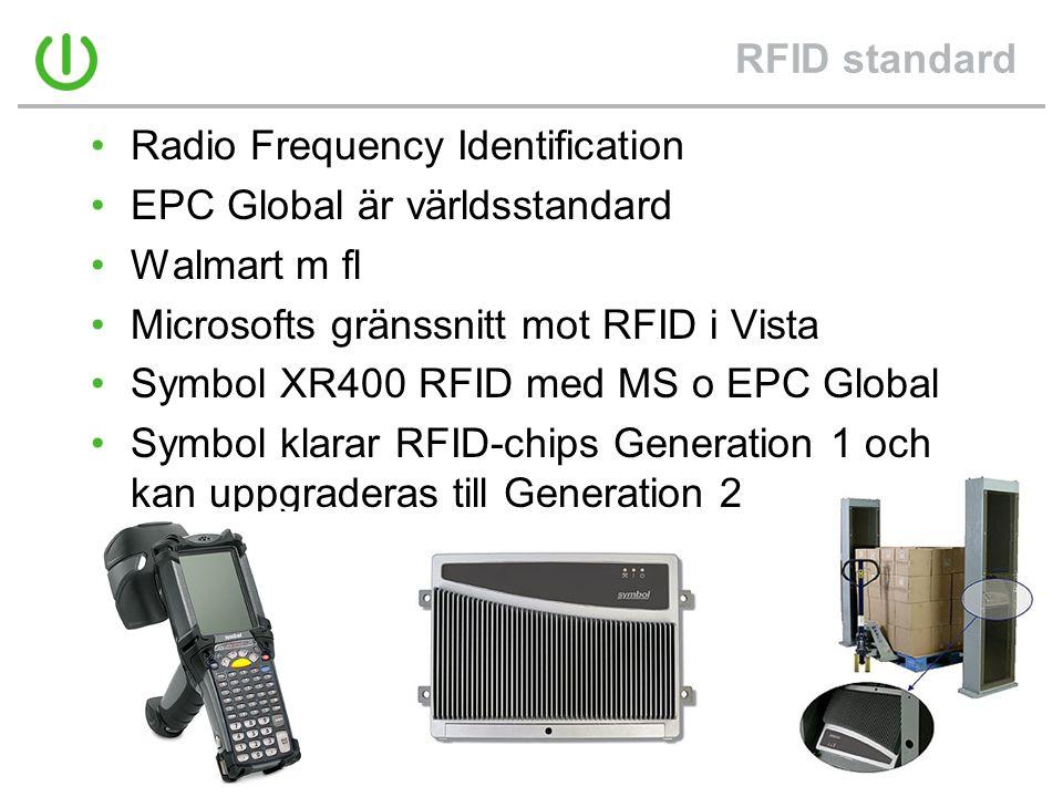 RFID standard Radio Frequency Identification. EPC Global är världsstandard. Walmart m fl. Microsofts gränssnitt mot RFID i Vista.