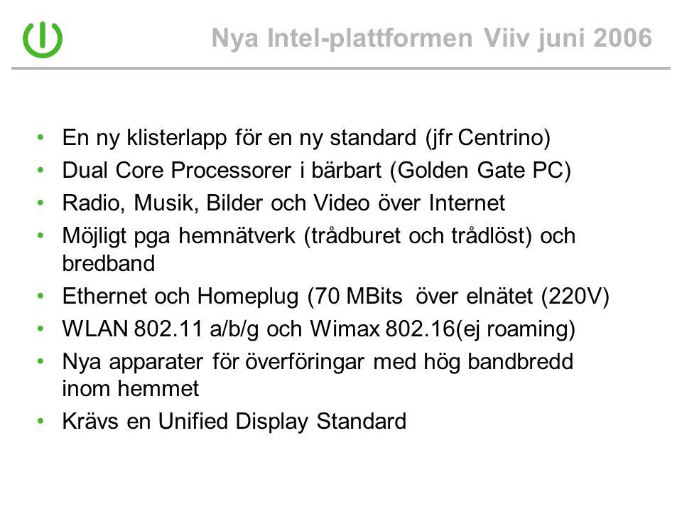 Nya Intel-plattformen Viiv juni 2006