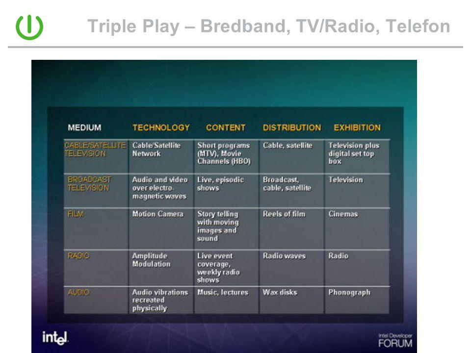 Triple Play – Bredband, TV/Radio, Telefon