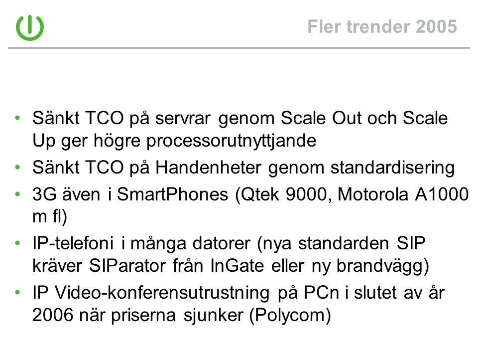 Fler trender 2005 Sänkt TCO på servrar genom Scale Out och Scale Up ger högre processorutnyttjande.