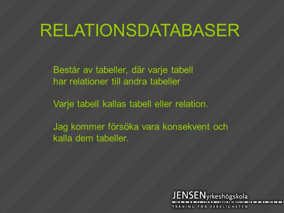 RELATIONSDATABASER Består av tabeller, där varje tabell
