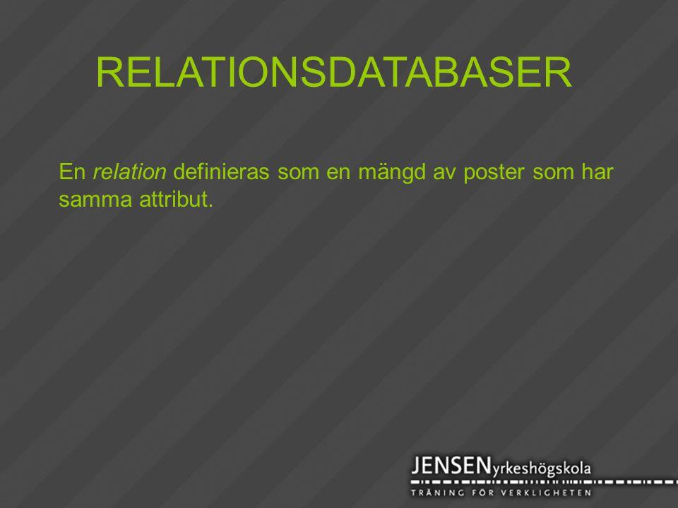 RELATIONSDATABASER En relation definieras som en mängd av poster som har samma attribut.