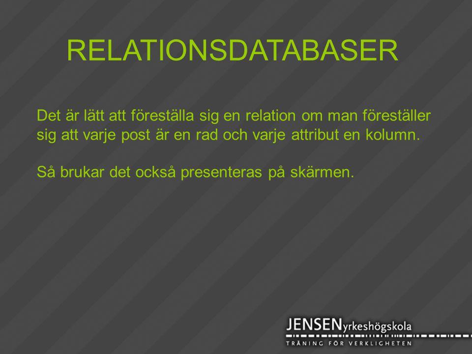 RELATIONSDATABASER Det är lätt att föreställa sig en relation om man föreställer. sig att varje post är en rad och varje attribut en kolumn.