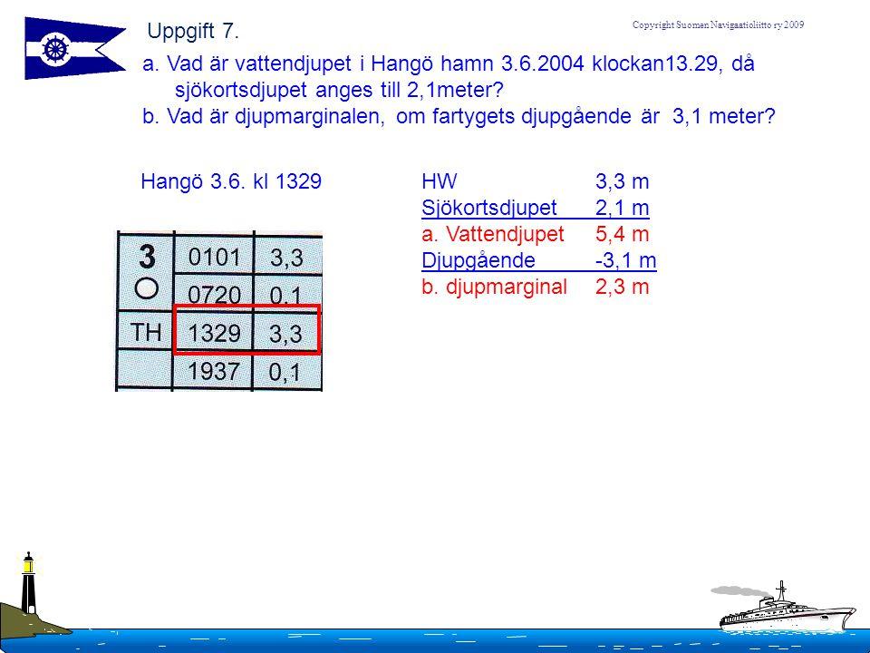 Uppgift 7. a. Vad är vattendjupet i Hangö hamn 3.6.2004 klockan13.29, då sjökortsdjupet anges till 2,1meter