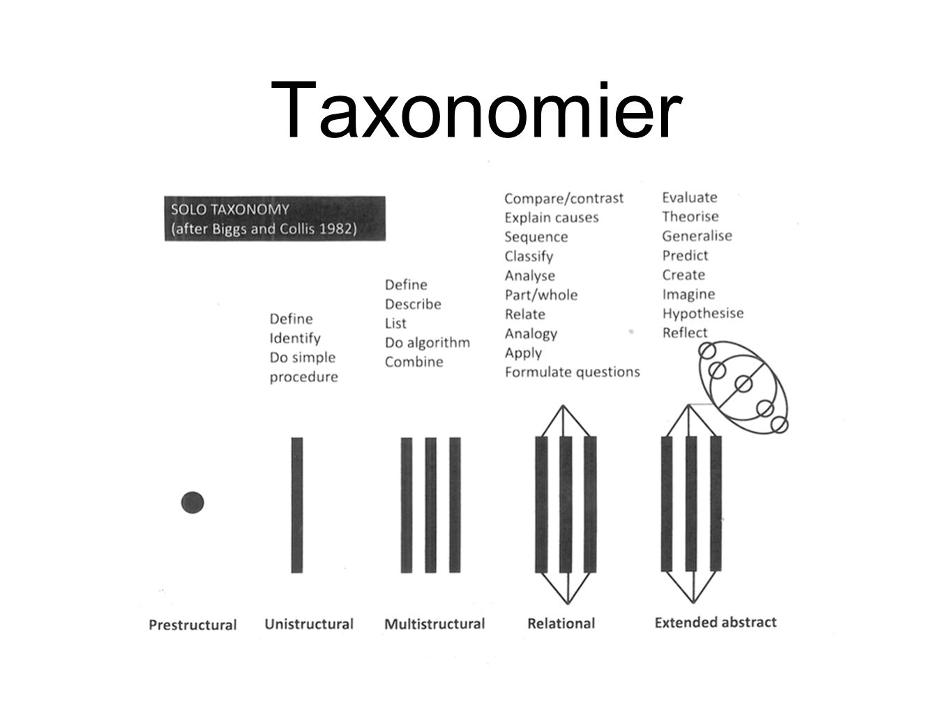 Taxonomier Text