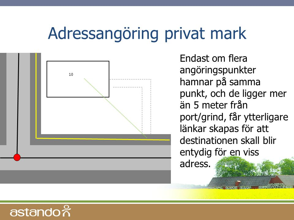 Adressangöring privat mark