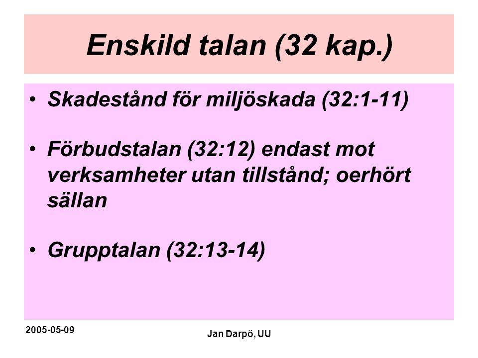 Enskild talan (32 kap.) Skadestånd för miljöskada (32:1-11)