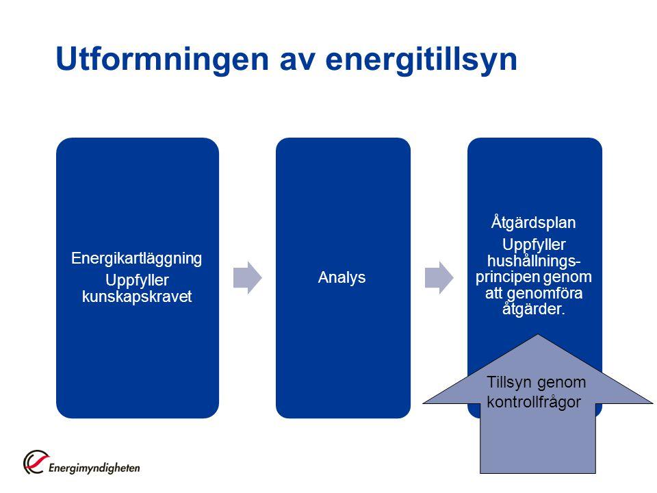 Utformningen av energitillsyn