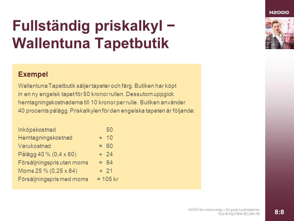 Fullständig priskalkyl − Wallentuna Tapetbutik
