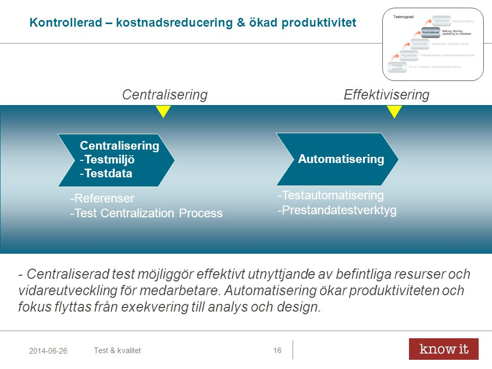 Kontrollerad – kostnadsreducering & ökad produktivitet