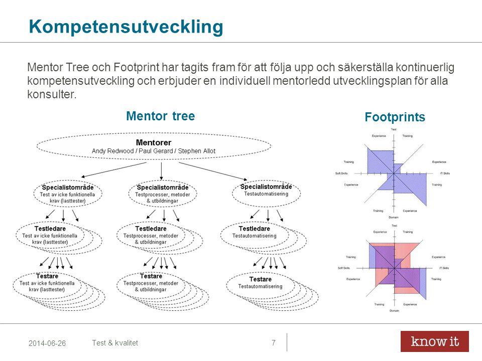 Kompetensutveckling Mentor tree Footprints