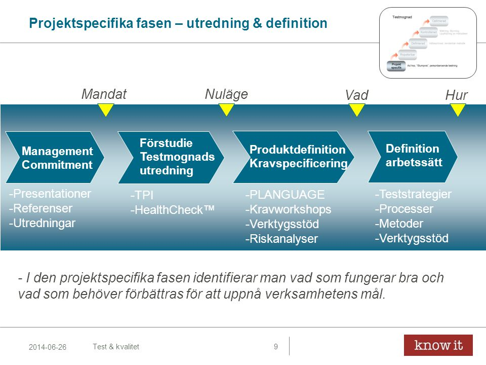 Projektspecifika fasen – utredning & definition