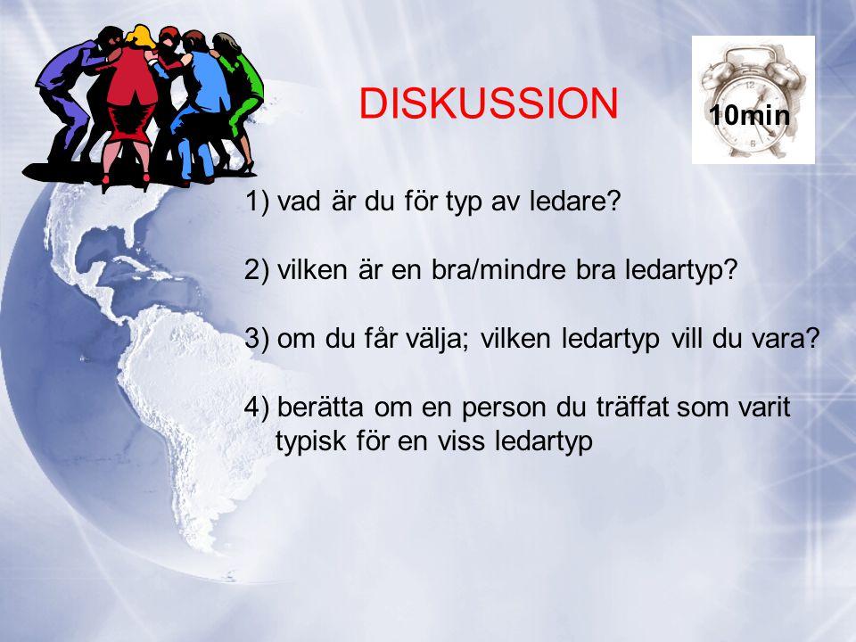 DISKUSSION 10min 1) vad är du för typ av ledare