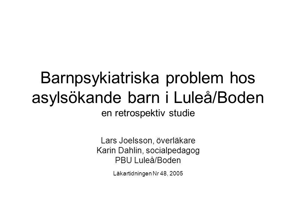 Barnpsykiatriska problem hos asylsökande barn i Luleå/Boden en retrospektiv studie