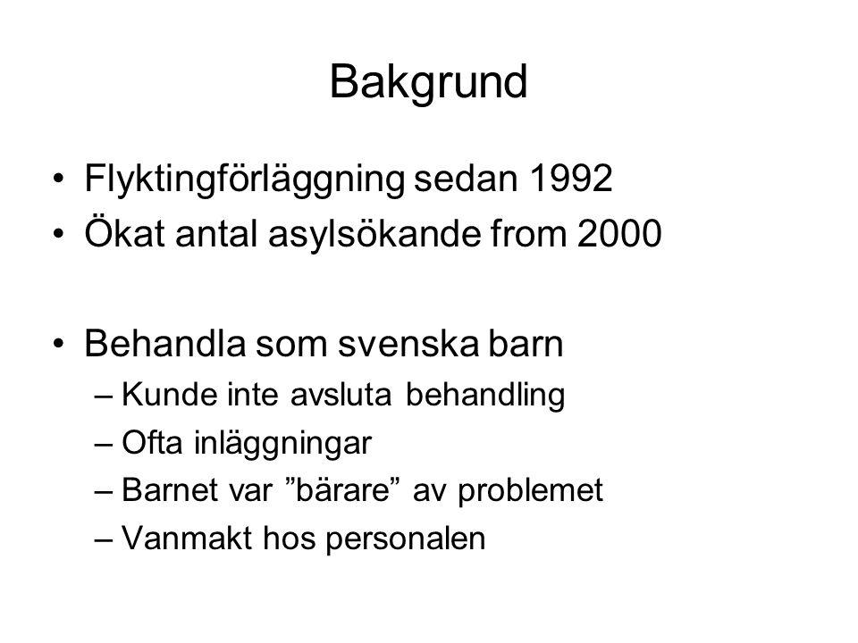 Bakgrund Flyktingförläggning sedan 1992