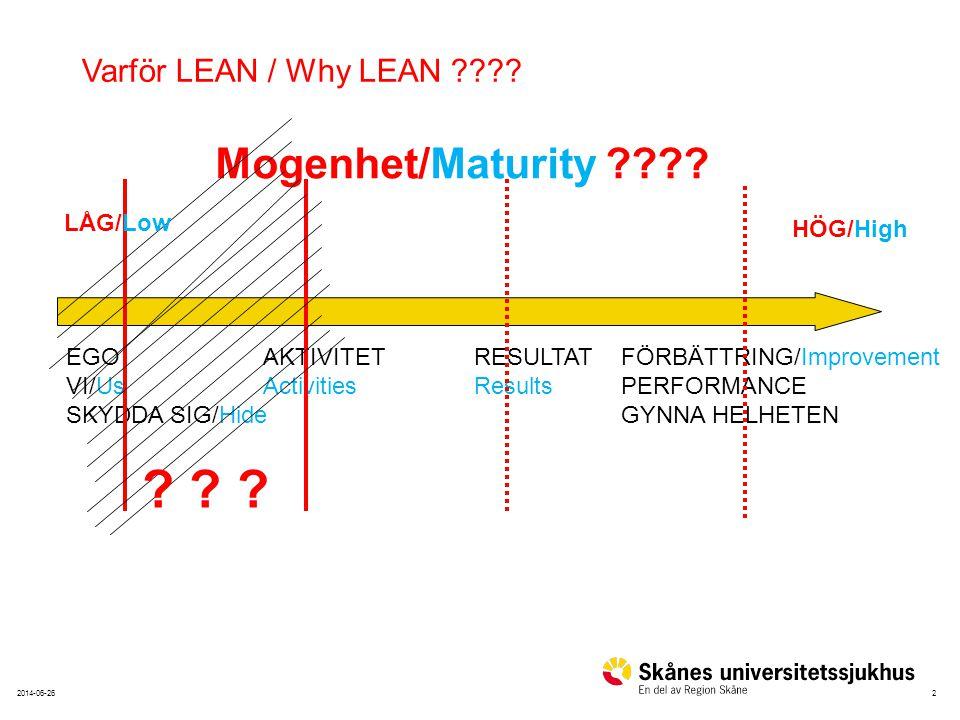 Mogenhet/Maturity Varför LEAN / Why LEAN LÅG/Low