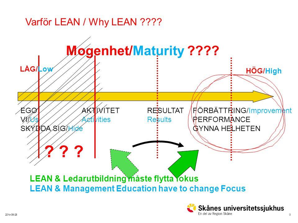 Mogenhet/Maturity Varför LEAN / Why LEAN