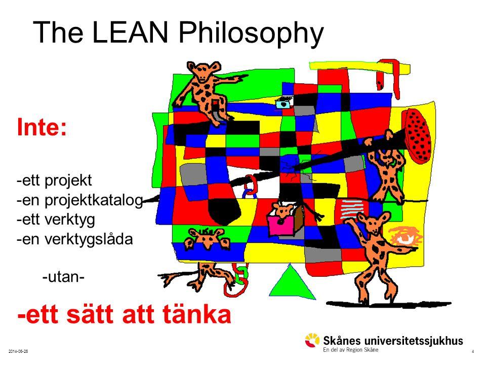The LEAN Philosophy -ett sätt att tänka Inte: -ett projekt