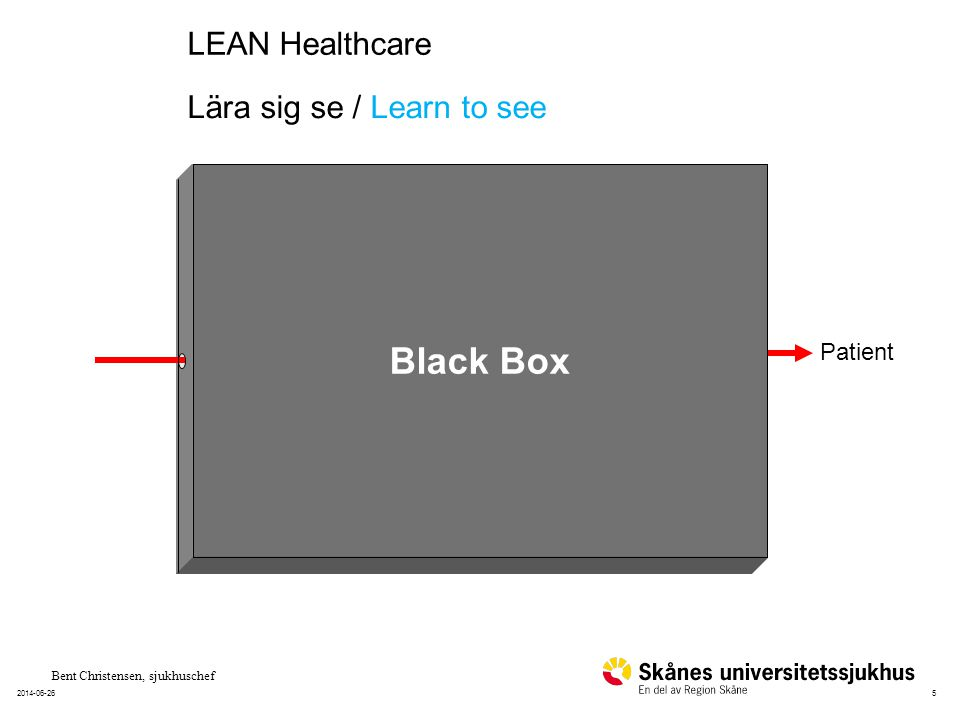 Black Box LEAN Healthcare Lära sig se / Learn to see Patient