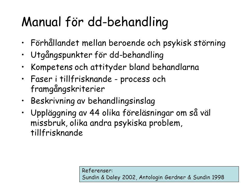 Manual för dd-behandling